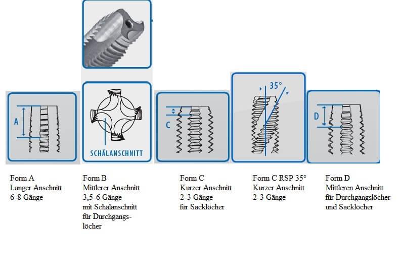 Gewindeanschnitte Übersicht: Form A, Form B, Form C und Form D
