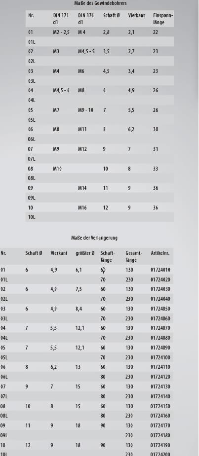 Verlängerungen für Maschinengewindebohrer: Technische Tabelle für Gewindebohrerverlängerungen