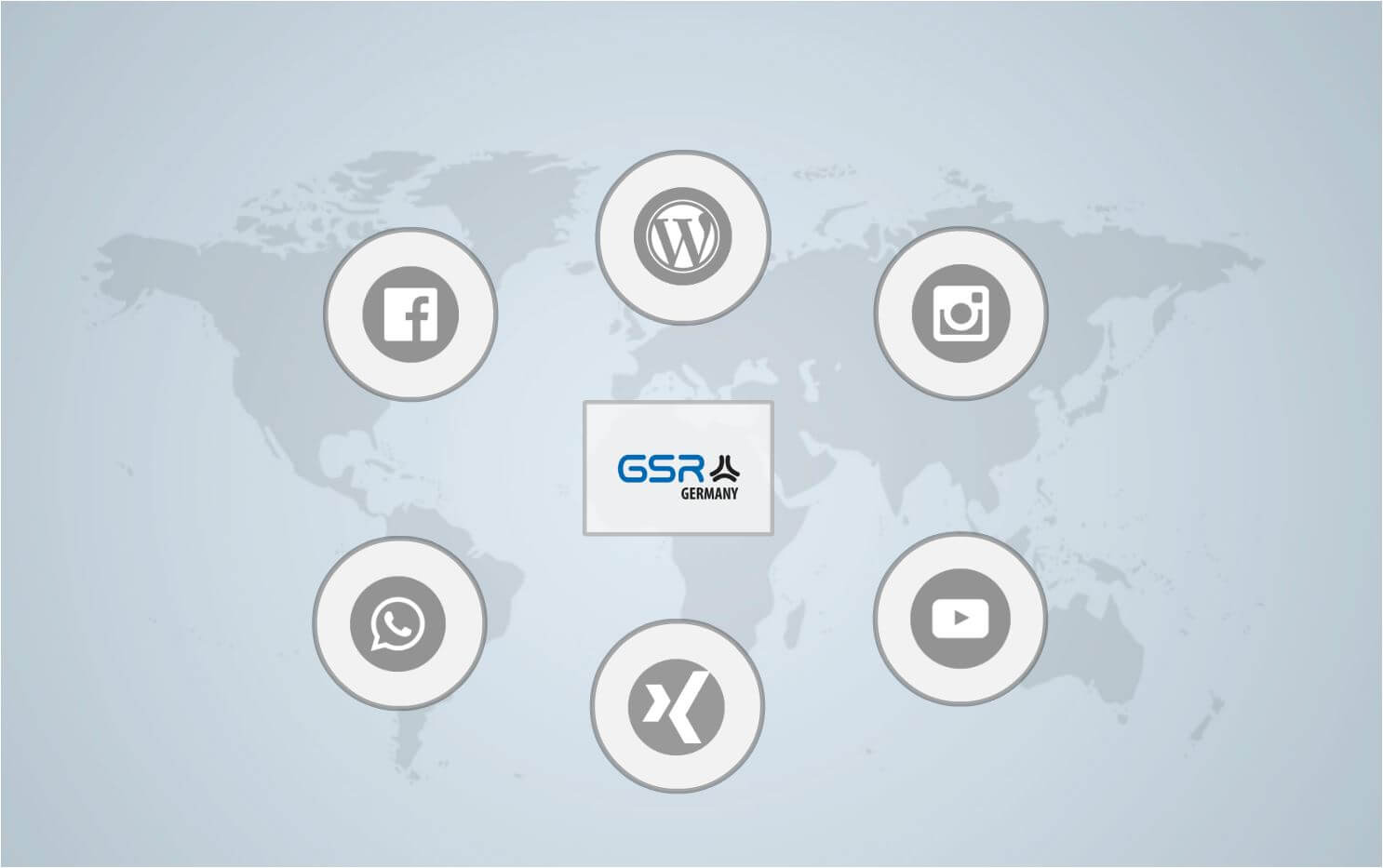 GSR Gustav Stursberg Social Media Networks Übersicht: Facebook, WordPress, Instagram, Youtube, Xing und WhatsApp