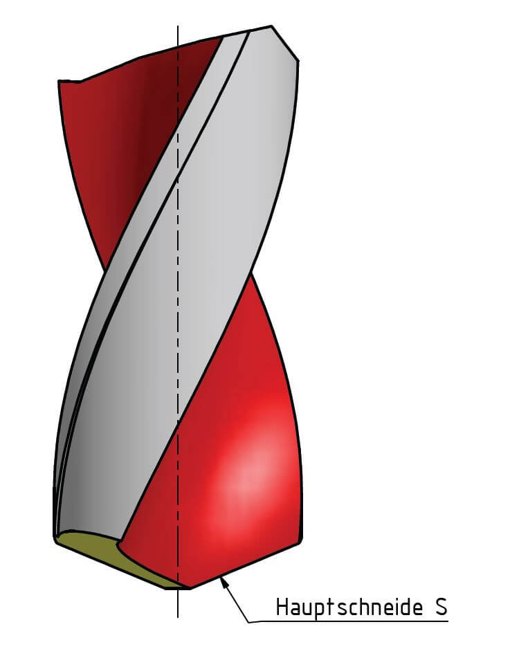 Technische Zeichnung Schneiden am Metall-Spiralbohrer: Hauptschneide S an der Spiralbohrerspitze