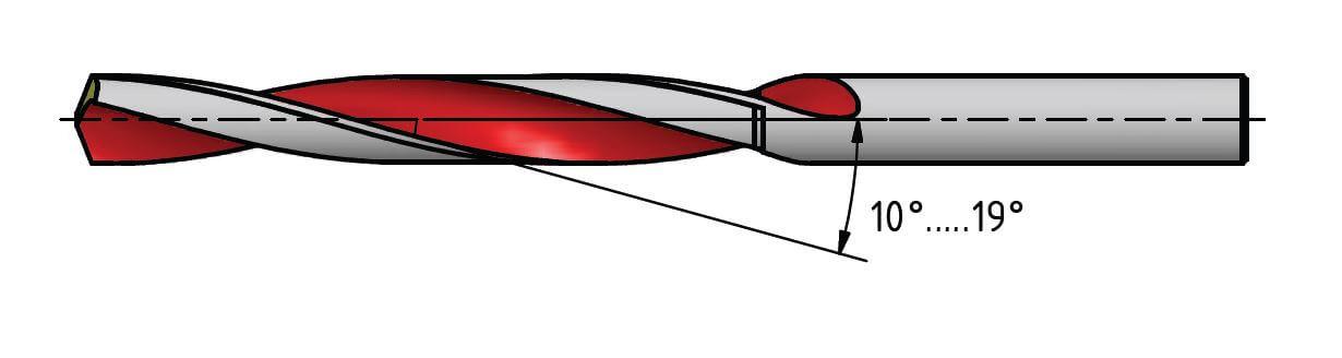 Technische Zeichnung des Spiralbohrers Typ H hat einen Seitenspanwinkel im Bereich von 10° - 19° Grad