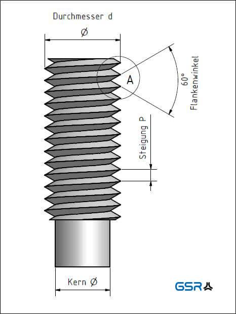 Gewindearten: Technische Zeichung eines Außengewindes mit Kerndurchmesser, Steigung und Flankenwinkel