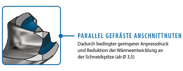 GSR PowerSpike Metallbohrer für Akkuschrauber: Detailbild parallel gefäste Anschnittnute