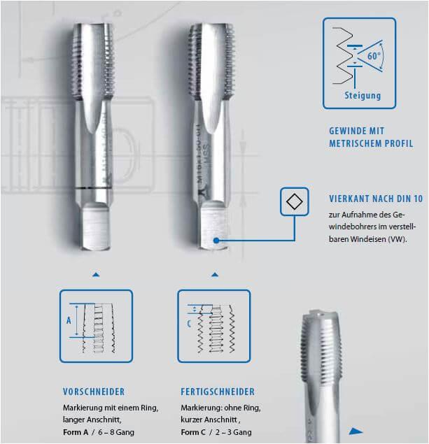 Infobild 2-teiliger Handgewindebohrer-Satz: Vorschneider (Form A) und Fertigschneider (Form C)